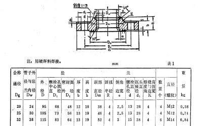 (橡胶软接头)CB858-1976P30焊接铜法兰