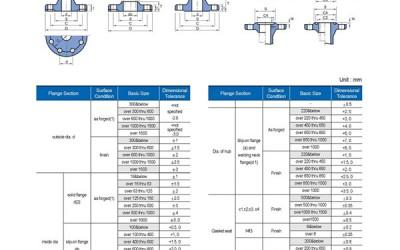 JIS5K10K Flange for Rubber Soft Joint of Japanese Standard