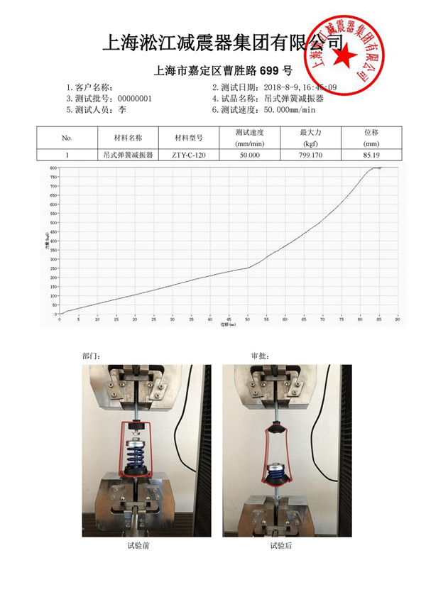 Strength Testing Report of Suspension Spring Damper Shell in 2018